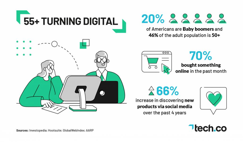 Tendance réseaux sociaux 2021 : Les baby boomers face au numérique