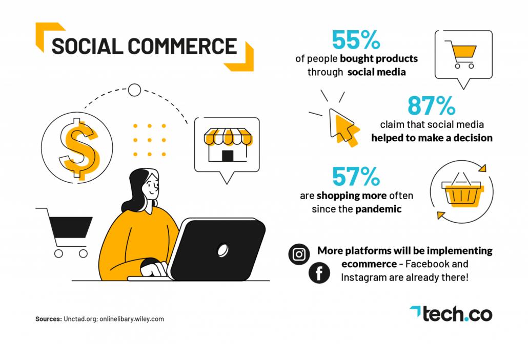 Tendance réseaux sociaux 2021 : le social commerce